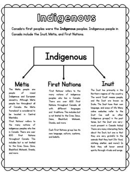 Alberta - The Stories, Histories, and Peoples  - Grade 4 Social Studies