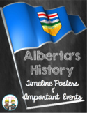 Alberta's History ~ A Timeline ~ Posters of Important Even