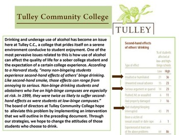 Alcohol & College