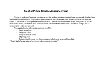 Alcohol Public Service Announcement Guidelines and Rubric
