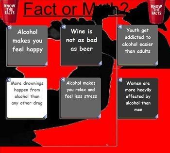 Alcohol Reaction Time SMARTboard  Lesson
