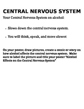 Alcohol & The Brain Poster Activity