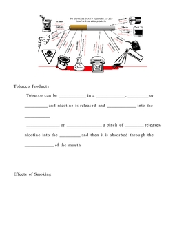 Alcohol Tobacco and Caffeine Notes Outline Lesson Plan