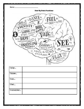 Alcohol and Functions of The Brain worksheet