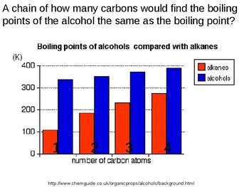 Alcohols, Alkanes, and Transportation Fuels