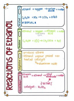 Alcohols Scribble Notes (Organic Chemistry)