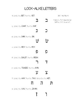 Alef Bet Lookalike Letters