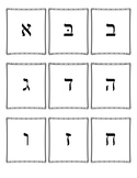 Alef to Tav Flashcards