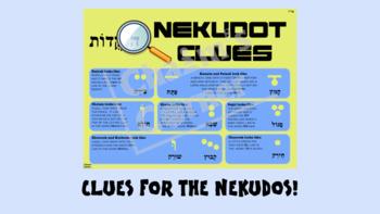 Aleph Beis/Nekudos Clue Sheets