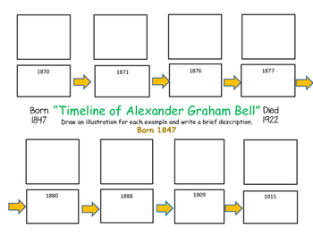 Alexander Graham Bell Inventor of the Telelphone~ Time for Kids