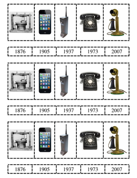 Alexander Graham Bell- Timeline of the Telephone
