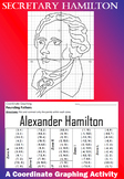 Alexander Hamilton - A Founding Fathers Coordinate Graphing Activity