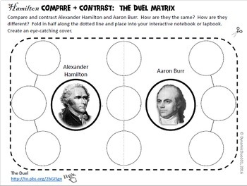 Alexander Hamilton Interactive Notebook and Lapbook Activities