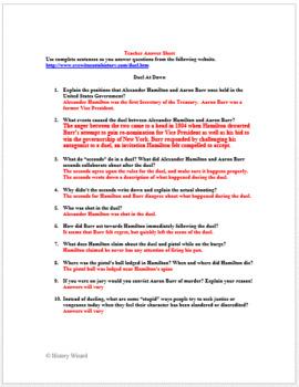 Alexander Hamilton and Aaron Burr Duel Primary Source Worksheet