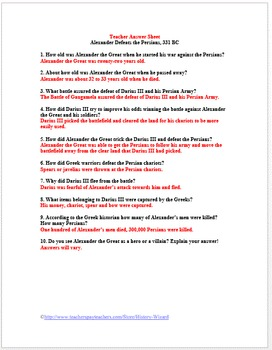 Alexander the Great Defeats the Persians Primary Source Worksheet