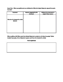 Alexander the Great Graphic Organizer