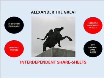 Alexander the Great: Interdependent Share-Sheets Activity
