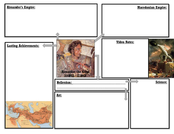 Alexander the Great Note Page