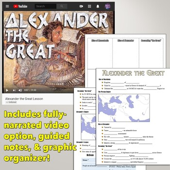 Alexander the Great PowerPoint Lesson