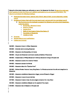 Alexander the Great Resume