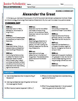 Alexander the Great Timeline Activity