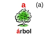 Spanish Alphabet Smartboard PPT