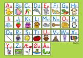 Alfabet- pultplakat
