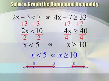 Alg 1 -- Compound Inequalities