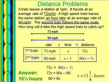Alg 1 -- Equations & Problem  Solving
