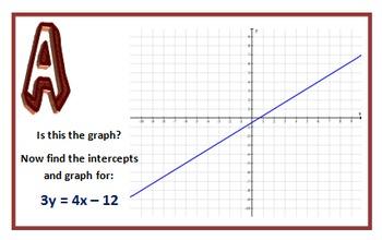 Alg 1 - Graphing Lines Using Intercepts Scavenger Hunt