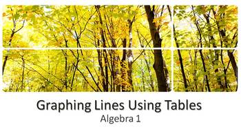 Alg 1 -- Graphing Lines Using Tables