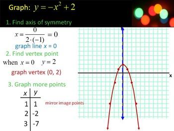 Alg 1 -- Graphing Parabolas