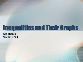 Alg 1 -- Inequalities & Their Graphs