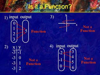 Alg 1 -- Relations & Functions