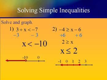 Alg 1 -- Solving Inequalities