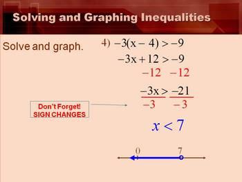 Alg 1 -- Solving Multi-Step Inequalities