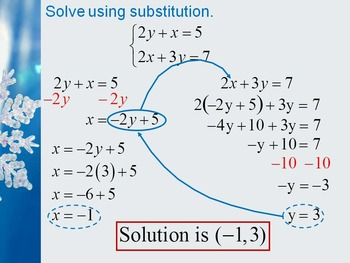 Alg 1 -- Solving Systems of Equations with Substitution