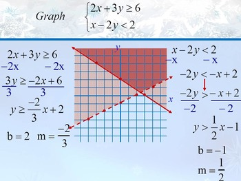 Alg 1 -- Solving Systems of Inequalities (graphing)