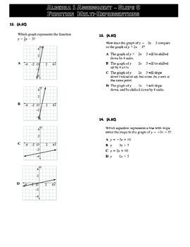 Alg 1 Test: Mulitrepresentations of Linear Function