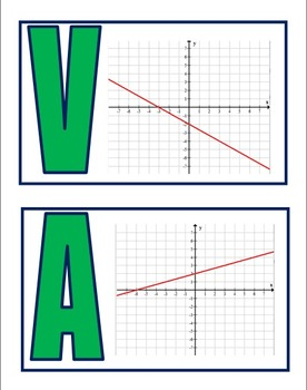 Alg 1 -- Writing Equations of Lines (graphs) -- Scavenger Hunt