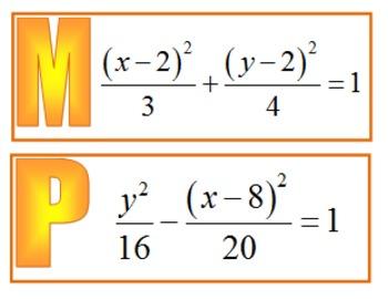 Alg 2 -- Equations of Conics Scavenger Hunt