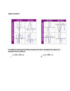Alg 2 review/domain and range/interval notation