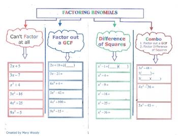 Alg1-Factoring Binomials