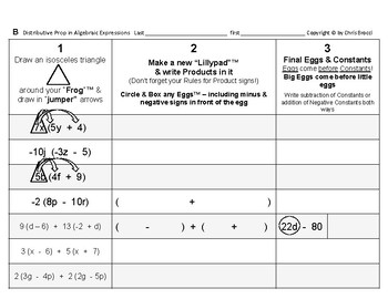 Algebra 02: Distributive Property in Algebraic Expressions