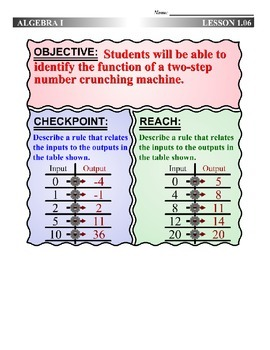 Algebra 1 (1.06) DRAFT: Two-Step Function Machines