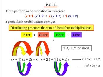 Algebra 1: 140 Multiplying Binomials