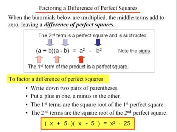 Algebra 1: 150 Factoring Perfect Squares