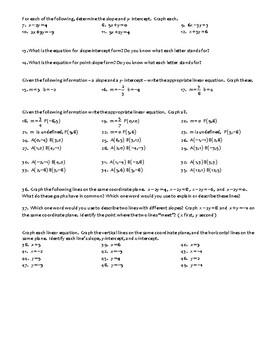 Algebra -- Graphing Lines