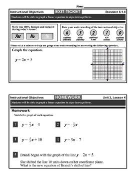 Algebra 1 (3.04) DRAFT: Graphing in Slope-Intercept Form