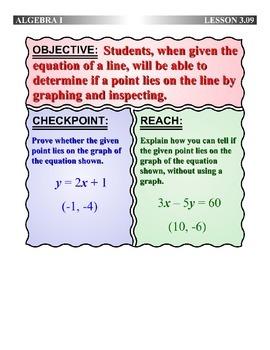 Algebra 1 (3.09) DRAFT: Determining if a Point Lies on a G